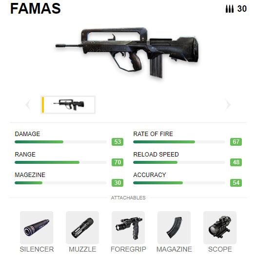 17 Senjata Terbaik Free Fire Ff Mematikan Esportsku