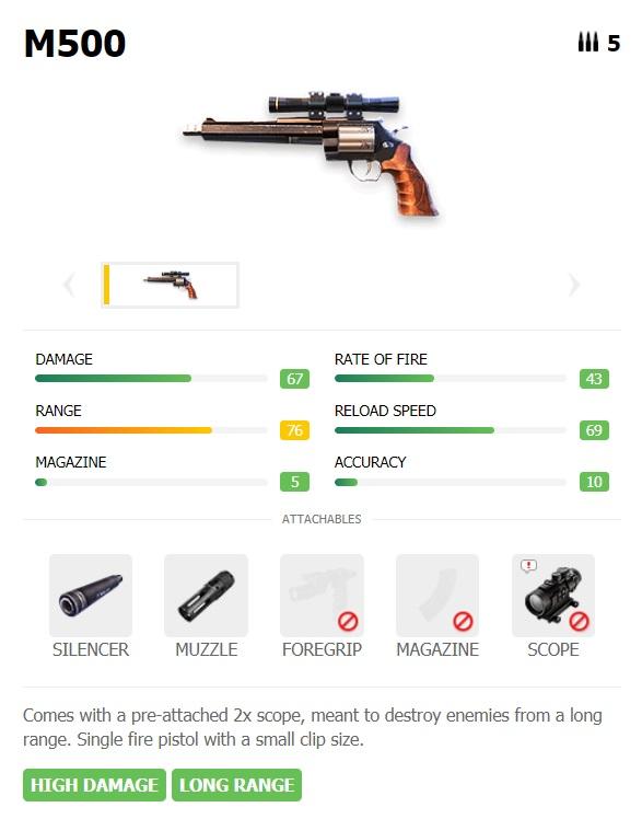 12 Senjata Terbaik di Free Fire 2021, Yang Mana Andalan Kamu?