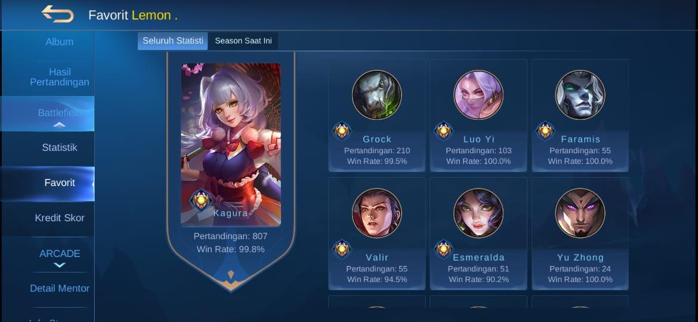 5 héroes que a menudo juega RRQ Lemon en Mobile Legends