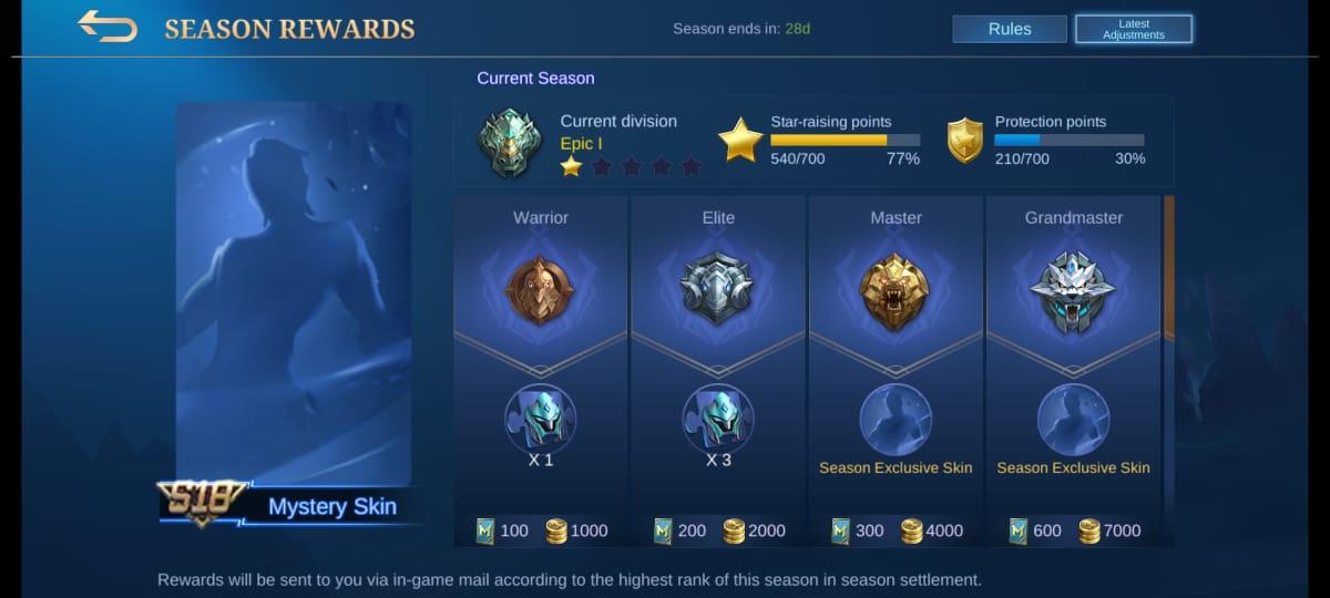 Fecha en que reiniciar la temporada 18 Mobile Legends (ML)